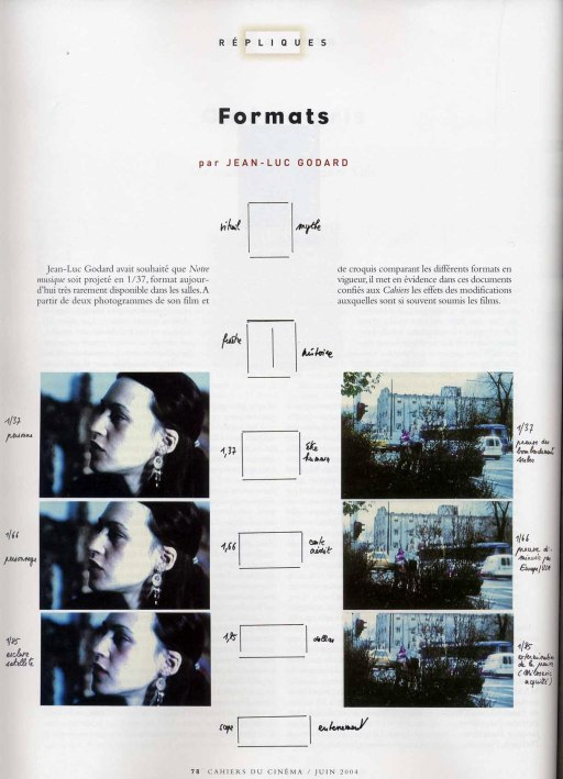 GODARD_2004_Aspect_Ratio